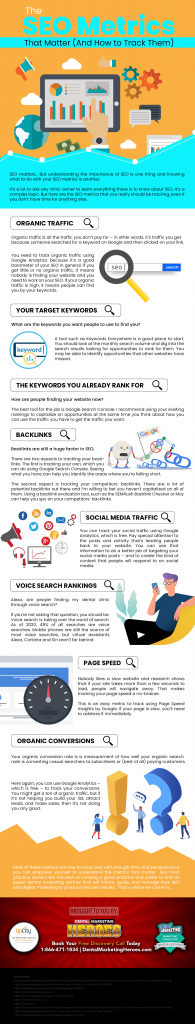 Infographic The Dental SEO Metrics That Matter (and how to track them)